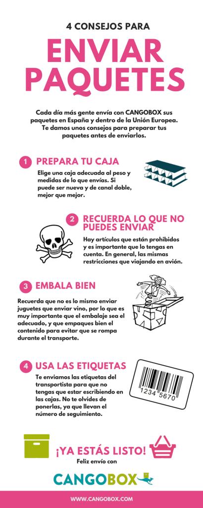 4 consejos para enviar apquetes